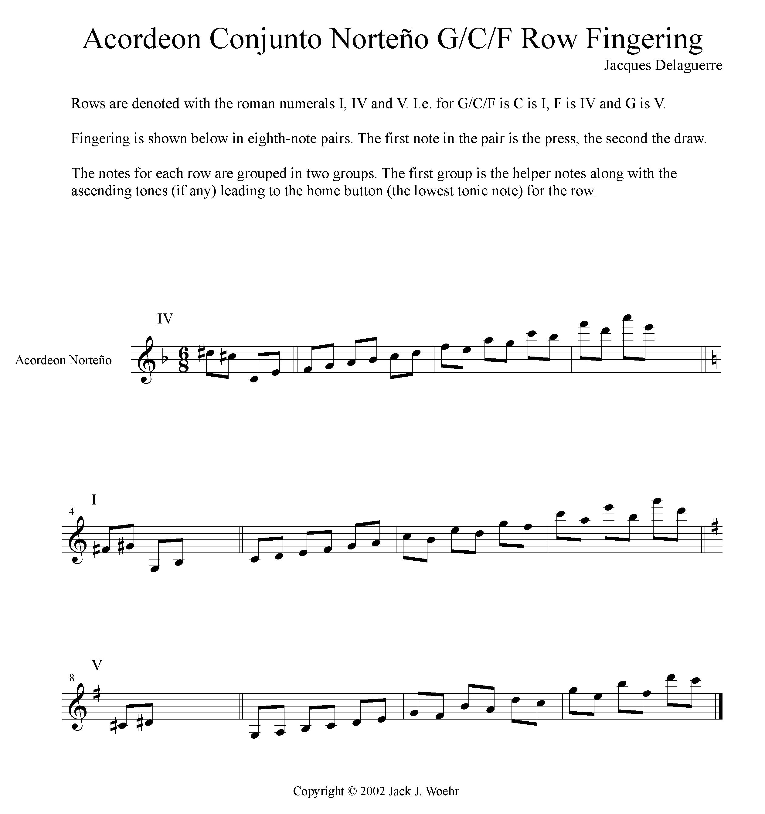 Musicians Guide To Acordeon Conjunto Norteo Notes And Scales