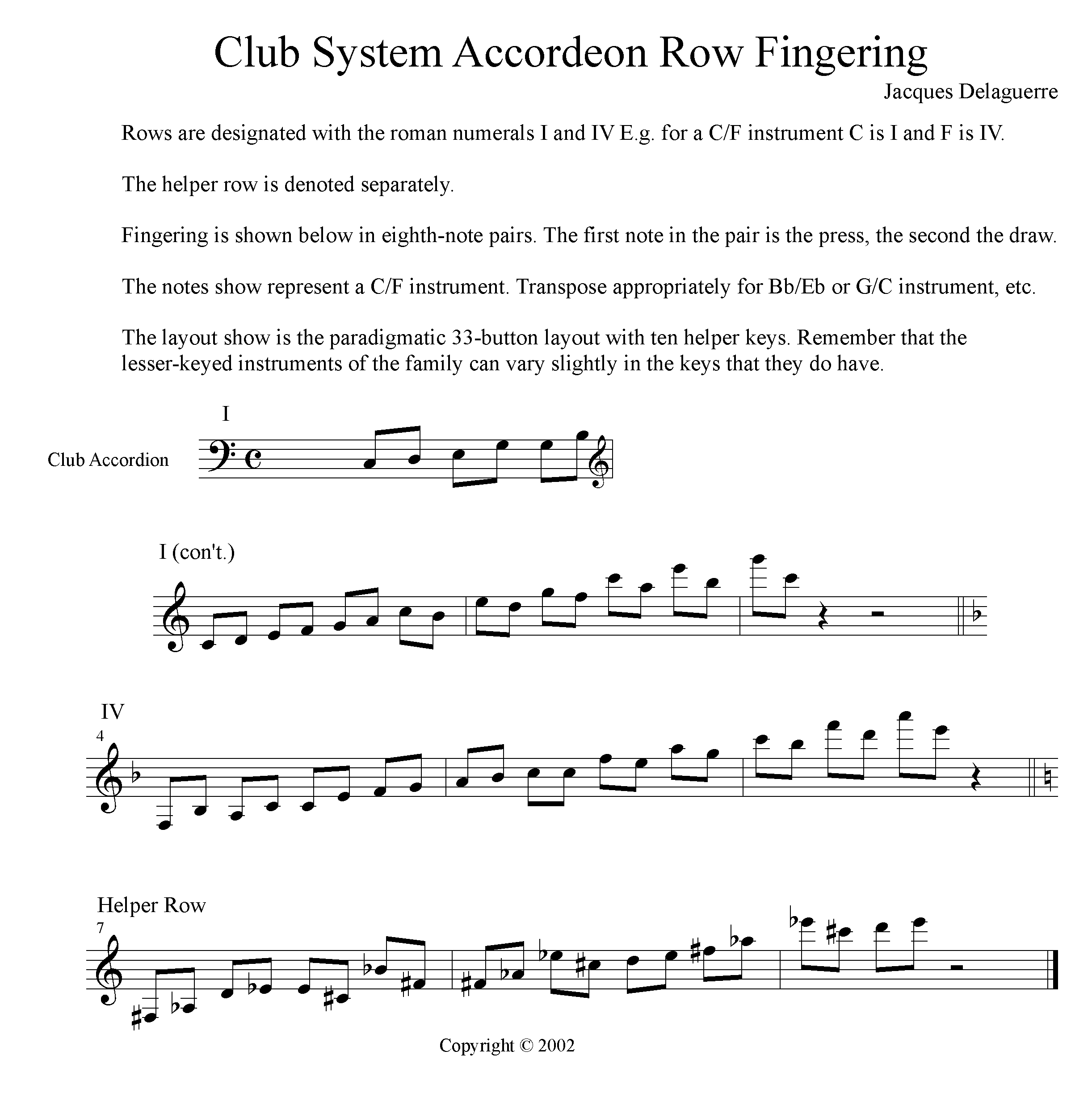 Musicians guide to the club system button accordion layout club fingering for cf instrument hexwebz Choice Image